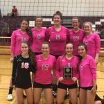 Volleyball Begins Post Season Play Monday 10/22 at Alexandria