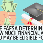 ATTENTION HS SENIORS:  Free FAFSA application help available at several Indiana locations this month for College Goal Sunday (2/23/2020)