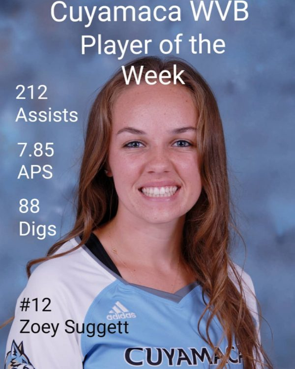 Alumni Z. Suggett Player of the Week!