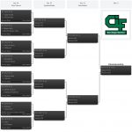 GVB Earns CIF #4 Seed