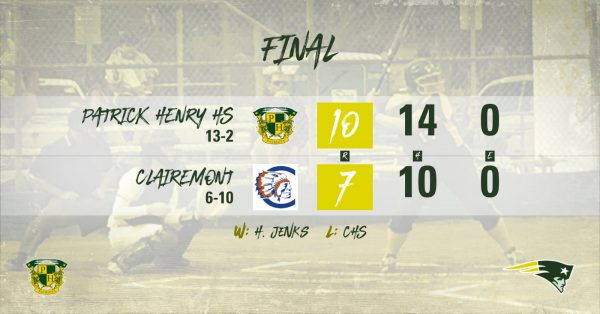 Softball racks up 14 hits in another big W!