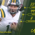 M. Castillo named Cal-Hi Sports SoCal Player of the Week!