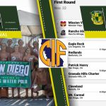 BWP Earns #2-Seed in SoCal Regional Tournament! *UPDATE*