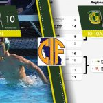 BWP Advance to SoCal Regional Semi-Final!