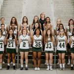 2020 JV Women's LAX Preview
