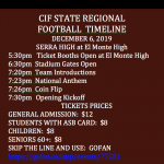 CIF STATE REGIONAL FOOTBALL TIMELINE