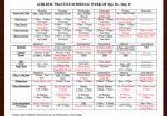 Practice Schedule May 10 -15