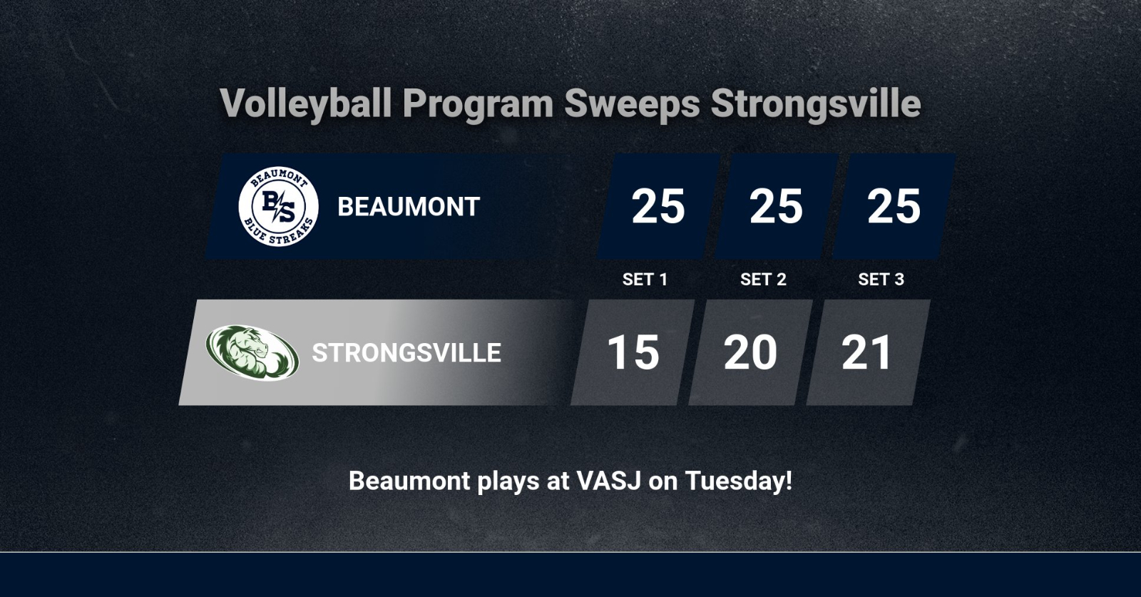 Beaumont Defeats Strongsville in Straight Sets
