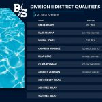 Blue Streaks Shine at Sectional Meet, District Qualifiers Announced