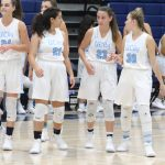 Girls Basketball vs. Poway highlights
