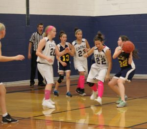 8th Grade Basketball