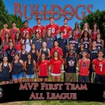 16/17 MVP & 1st Team All League