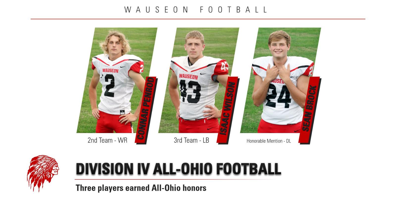 All-Ohio Football teams announced