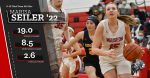 Marisa Seiler named Third Team All-Ohio
