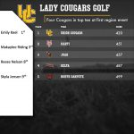 Girls Varsity Golf finishes 1st place at Delta Invitational