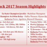 Track Team Highlights!