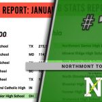 VNN January Stats: Nationally #7, Ohio #1