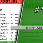 June Athletic Website – NUMBER 1