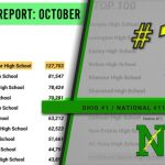 Northmont Athletic Website — Stays at Number 1 in OHIO — October 2019