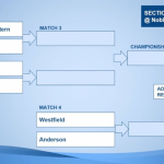 VB faces HSE in Sectional Quarterfinals