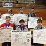 Wrestlers Claim Second Straight Fridley Invite Title