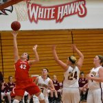 Girls Basketball Opens Season with Two Losses