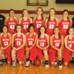 Girls Basketball Ends Second Week of Competition