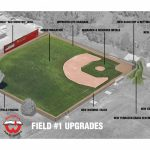 White Hawks Kick Off Ballpark Fundraiser