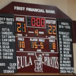 Lady Buffs defeat Lady Pirates