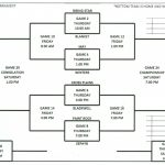 Varsity and JV Boys Zephyr Basketball Tournament