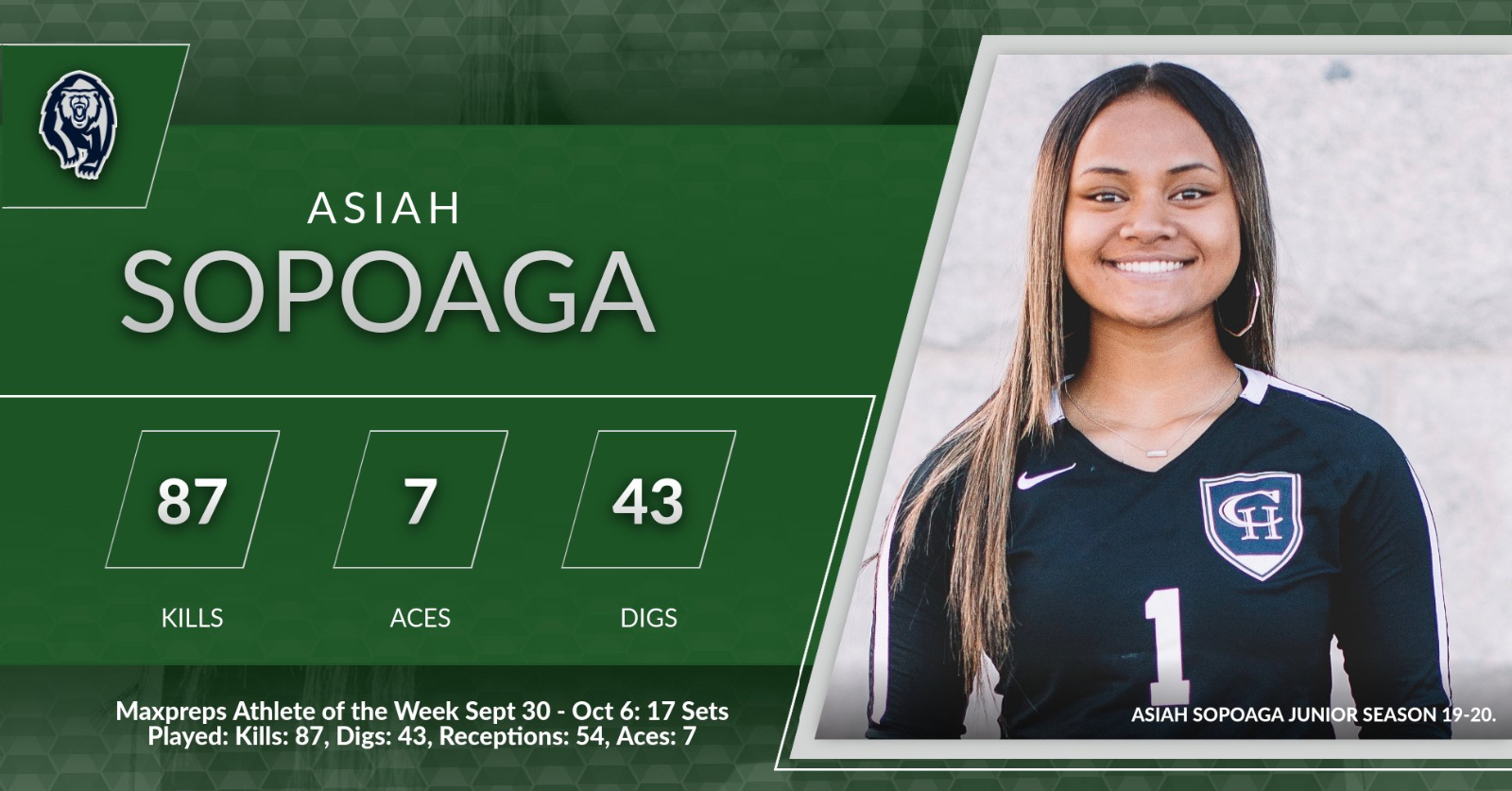 Maxpreps Player of the Week!
