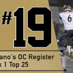 Varsity Football ranked #19 in Albano's OC Top 25 Poll