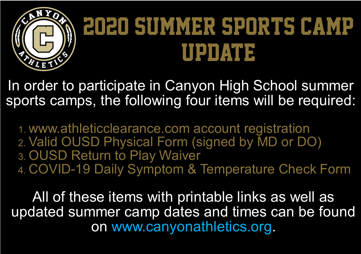 Summer Sports Camp Update – Return to Play Plan & Paperwork