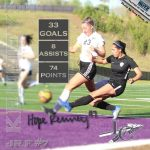 Blitz Sports Names Hope Kenney Soccer Player Of The Year