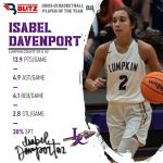 Blitz Sports Girl Basketball Player of the Year