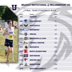 Urbana Varsity Boys Cross Country Excels in Williamsport