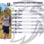 Boys XCountry represent UHS at Coyote Run