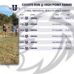 Hawks XCountry Girls make a run at Coyote Run