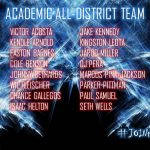 Richland Football Academic All-District