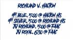 Richland v. Haltom