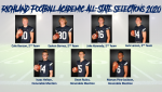 Richland Football Academic All State