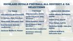 Richland Football All District 4-5A Selections