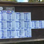 Boys Varsity Golf finished 5th at Wildcat Invitational
