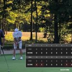 Bender score new personal best for boys golf