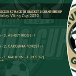 Women's Soccer Advances to Bracket D Finals of Viking Cup