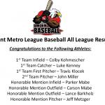 Flint Metro League Baseball All League Results