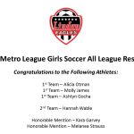 Flint Metro League Girls Soccer All League Results