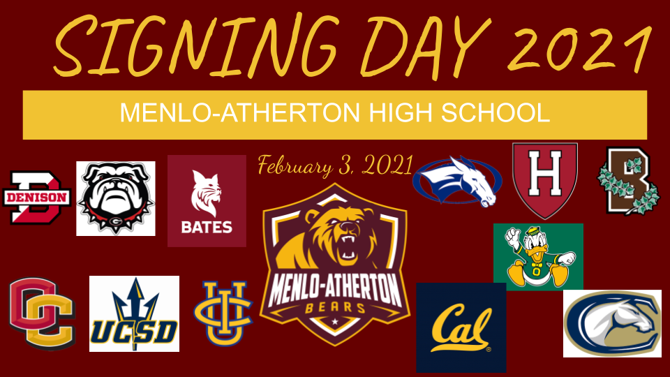 Signing Day 2021