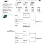 Staley JV Volleyball Tournament schedule – Aug. 26, 2017