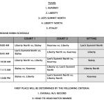 FRESHMAN VOLLEYBALL TOURNAMENT SCHEDULE – Oct. 7, 2017